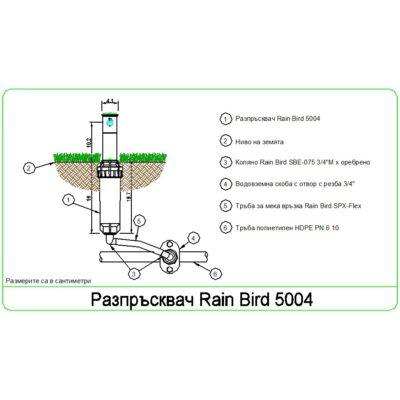Разпръсквач Rain Bird 5004 - PC3.0 с радиус 7,6-15,2m от ИРИГЕЙТ ООД Пловдив